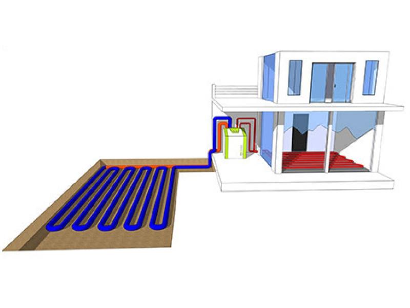 Captación horizontal de geotermia