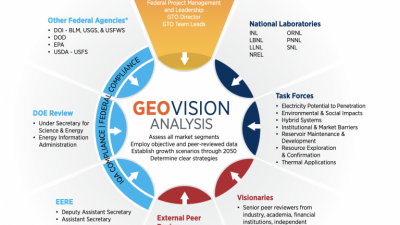 GeoVision_TaskForce-768x654-400x341